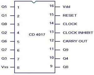 CD4017-pin-diagram
