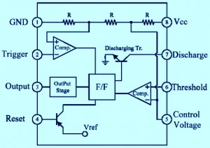 working-of-ic-555-pin-diagram