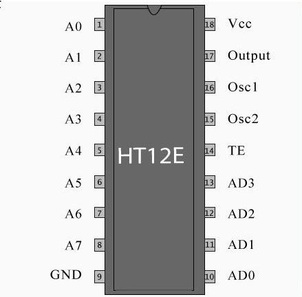 pin-diagram-configuration-IC-HT12E