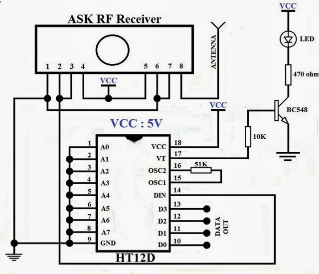 radio frequency  rf remote control circuit