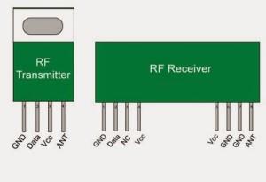 pin-diagran-of-rf-transitter-receiver-modules