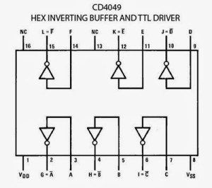 cd4049-pin-diagram