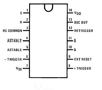 IC-cd4047-pin-diagram-pinout