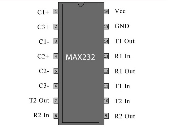 working-of-max232-ic-pin-diagram