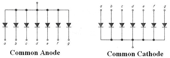 7-segment-common-anode-common-cathode-connections
