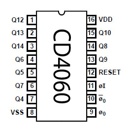 IC-CD4060-pin-diagram-description