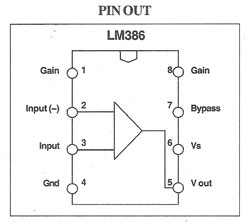 Audio amplifier circuit using IC LM386 Gadgetronicx