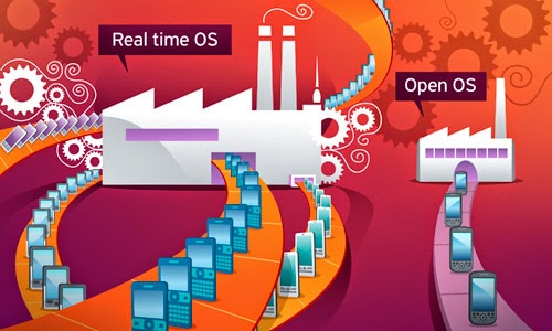 RTOS-introduction-difference-between-os-what-is-RTOS