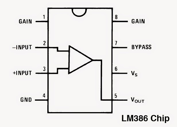 pin-diagram-audio-amplifier-ic-lm386