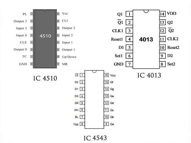 Pin-diagrams-ic-4013-4543-4510