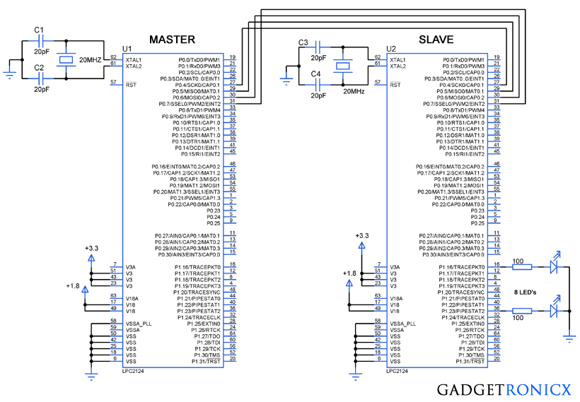 SPI-protocol-tutorial-ARM-microcontroller