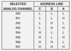 channel-selection-table