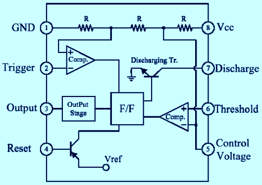 Working of IC 555 - Gadgetronicx on transformer diagram, potentiometer diagram, spdt switch diagram, xor diagram, relay diagram, capacitor diagram, spst switch diagram, resistor diagram, 7 segment display diagram,
