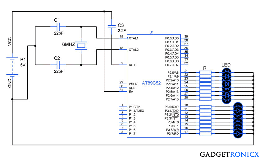 Concept of Increment and Decrement in Embedded C - Gadgetronicx