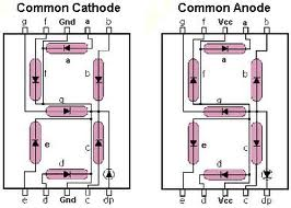 7-segment-common-anode-cathode-pin-configuration-circuit