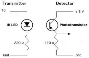 IR-Infra red-link-IR LED-phototransistor-transmission