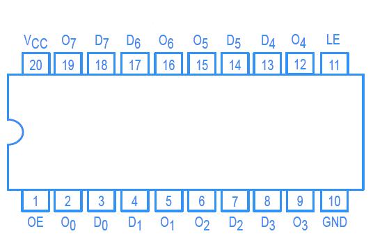 74373 Datasheet Pdf