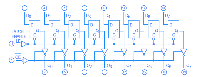 Internal-diagram-IC-74LS373