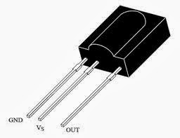 Pin-diagram-Configuration- TSOP1738