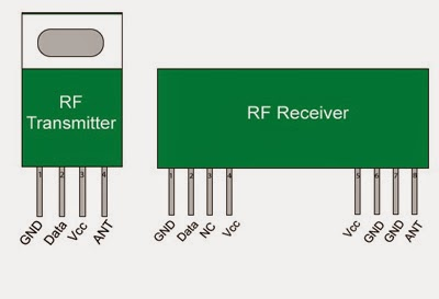(Radio Frequency) RF Remote control circuit - Gadgetronicx