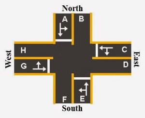 four-way-traffic-light-scheme-layout