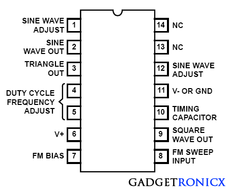 ICL8038-Pin-diagram
