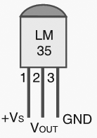 LM35-temperature-sensor-avr