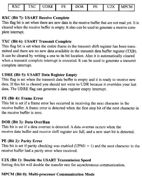 AVR Serial Communication (UART) Programming tutorial - Gadgetronicx