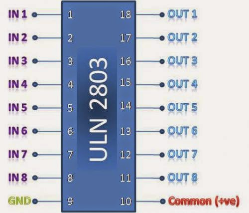 pin-diagram-working-of-uln-2803-ic-high-current-load-driver