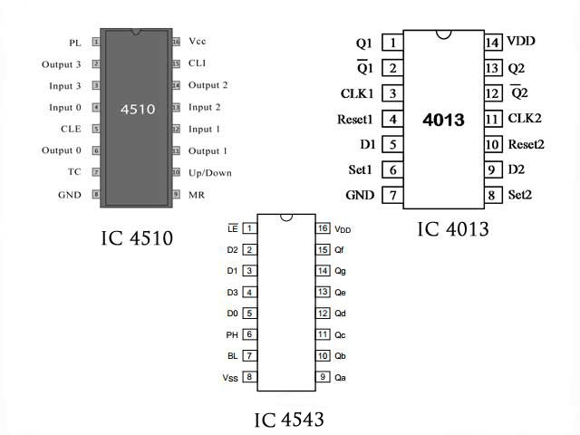 Pin-diagrams-ic-4013-4543-4510