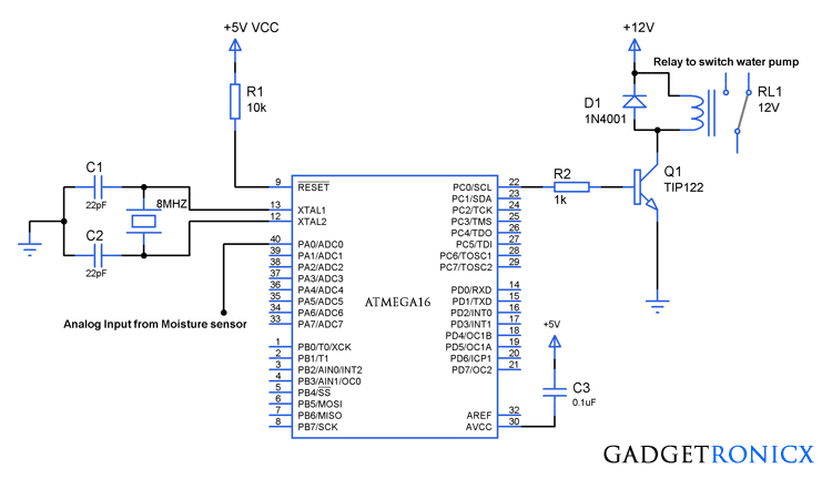 Automatic plant watering system using AVR(Atmega16