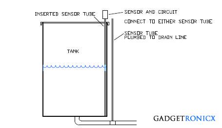 liquid-indicator-tank-set-up