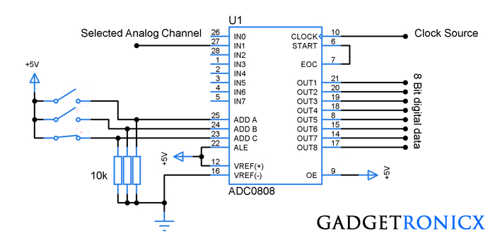 analog to digital converter circuit using adc0808 gadgetronicxanalog digital converter circuit